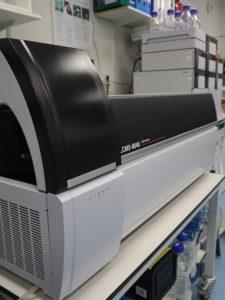 Mass spectrometry method development